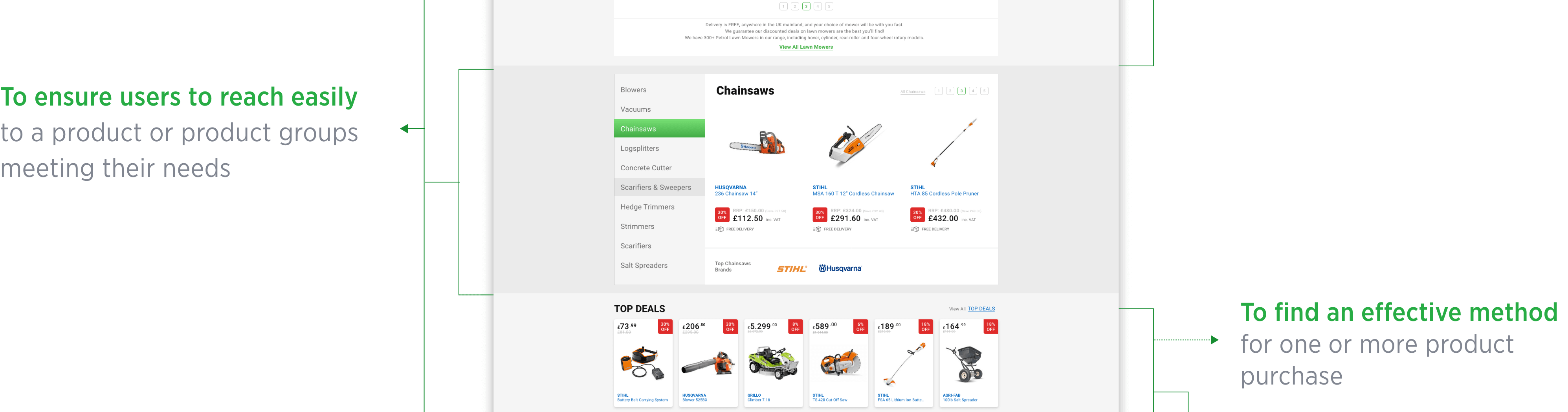 All Categories and Top Deals Section of APS website