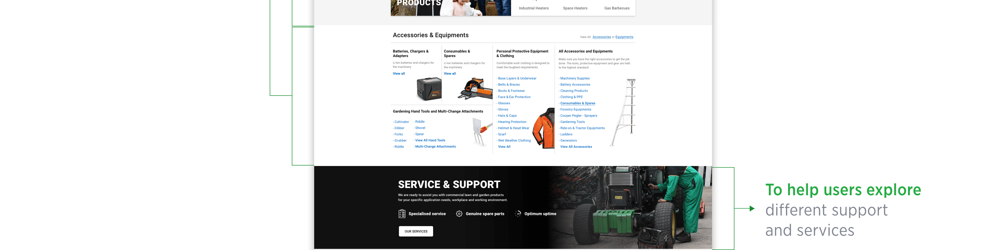 Garden Accessories and Equipment, and Support Service Sections of APS website