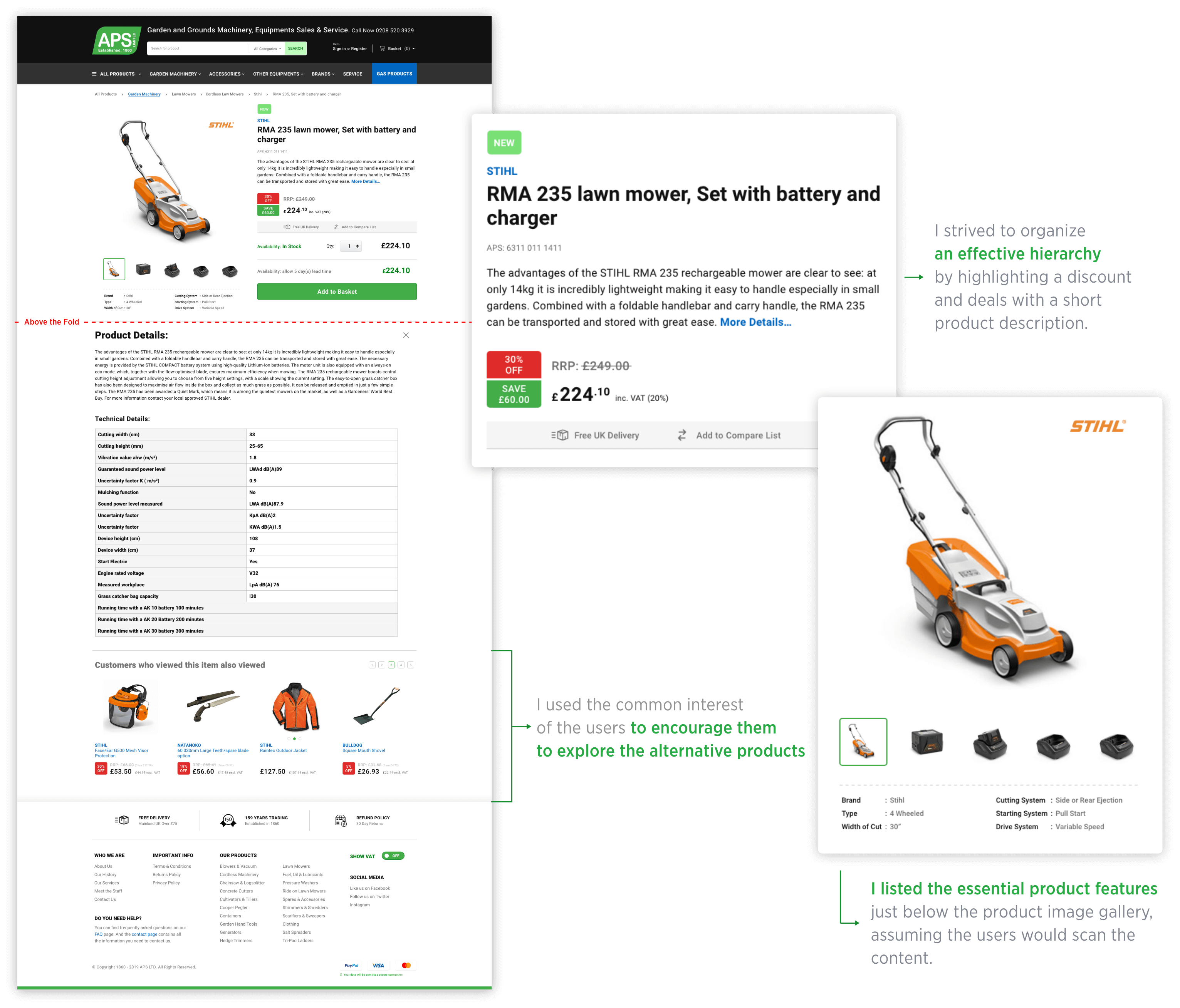 Product Detail Page of APS Website